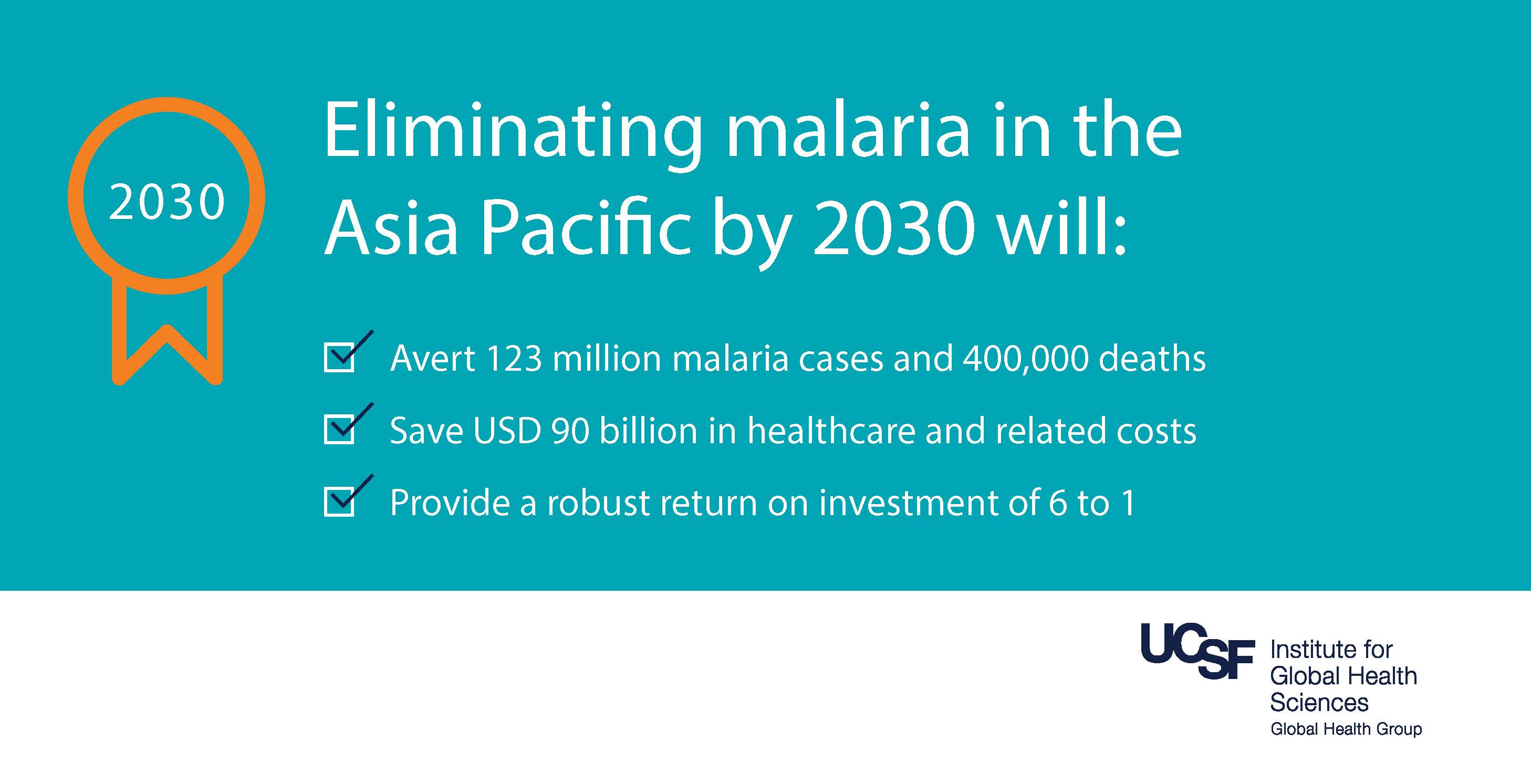 Infographic about eliminating malaria in Asia Pacific by 2030